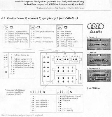 8L] Radio geht nicht mit Zündung an - Audi A3 Forum für Tuning ...